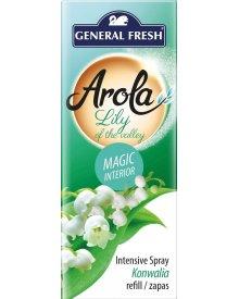 General Fresh Arola wkład do odświeżacza spray Magiczna Szyszka Konwalia 40ml